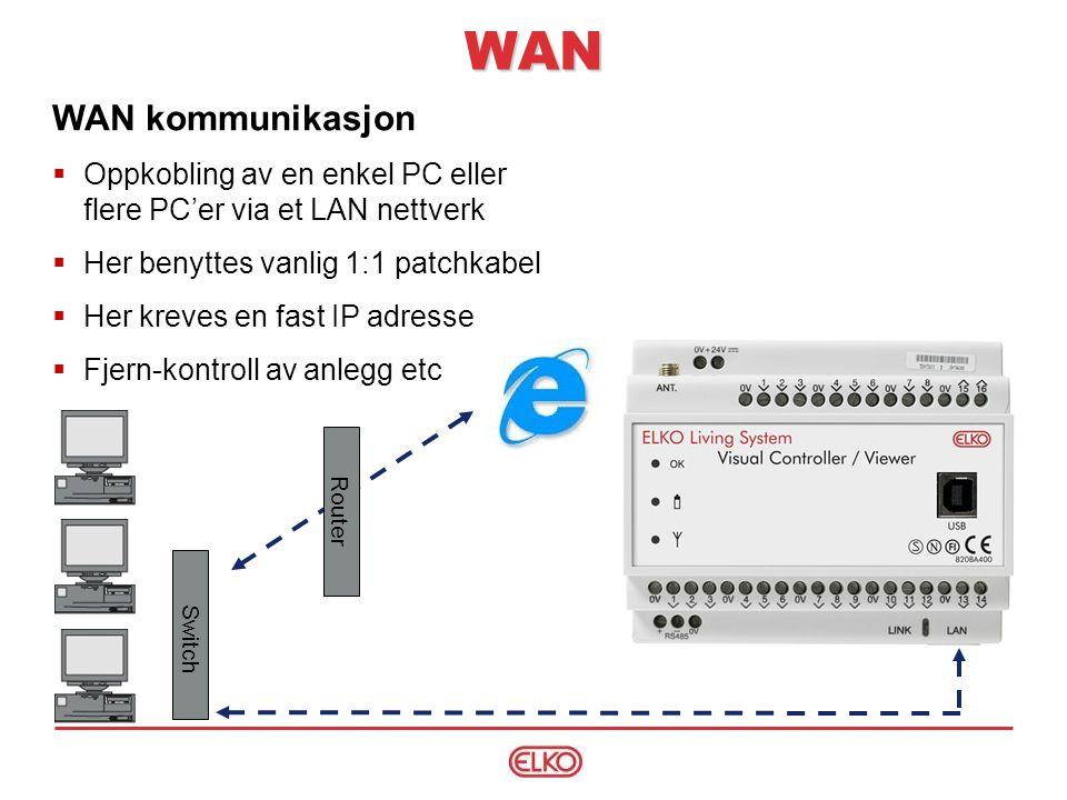 WAN WAN kommunikasjon Router Switch