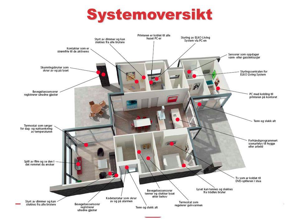 Systemoversikt