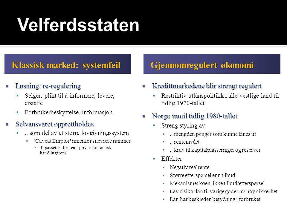 Velferdsstaten Klassisk marked: systemfeil Gjennomregulert økonomi