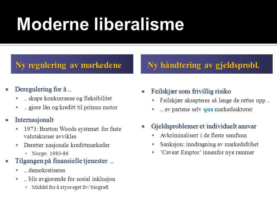 Moderne liberalisme Ny regulering av markedene