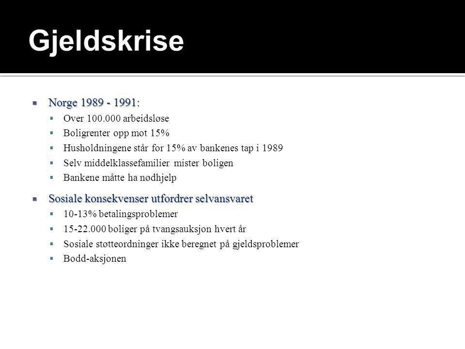 Gjeldskrise Norge 1989 - 1991: Over 100.000 arbeidsløse. Boligrenter opp mot 15% Husholdningene står for 15% av bankenes tap i 1989.