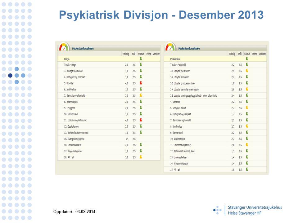 Psykiatrisk Divisjon - Desember 2013