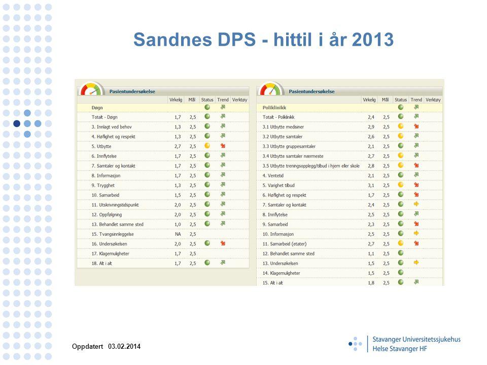 Sandnes DPS - hittil i år 2013