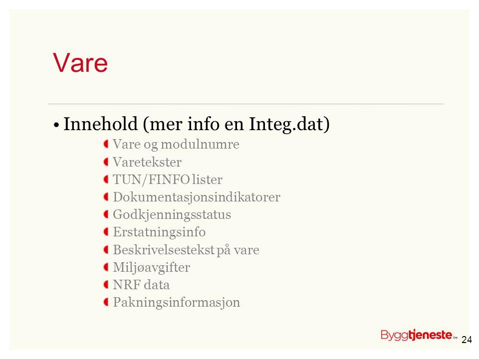 Vare Innehold (mer info en Integ.dat) Vare og modulnumre Varetekster