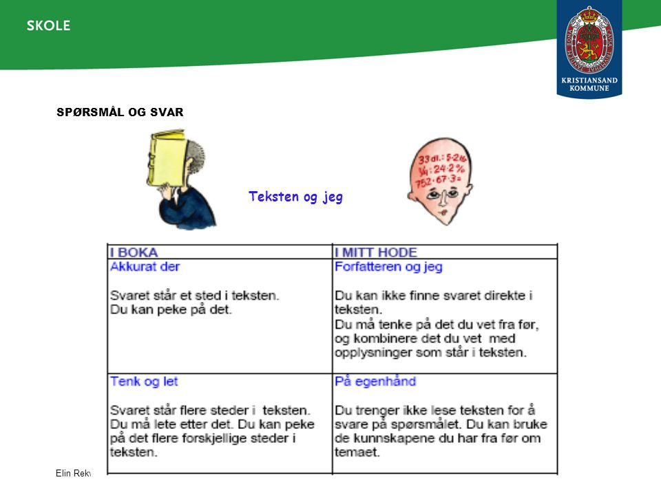 SPØRSMÅL OG SVAR Teksten og jeg Elin Rekve, Pedagogisk senter, 09.