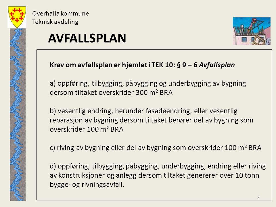 Overhalla kommune Teknisk avdeling. AVFALLSPLAN. Krav om avfallsplan er hjemlet i TEK 10: § 9 – 6 Avfallsplan.
