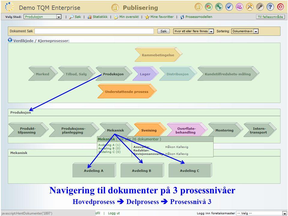 Navigering til dokumenter på 3 prosessnivåer