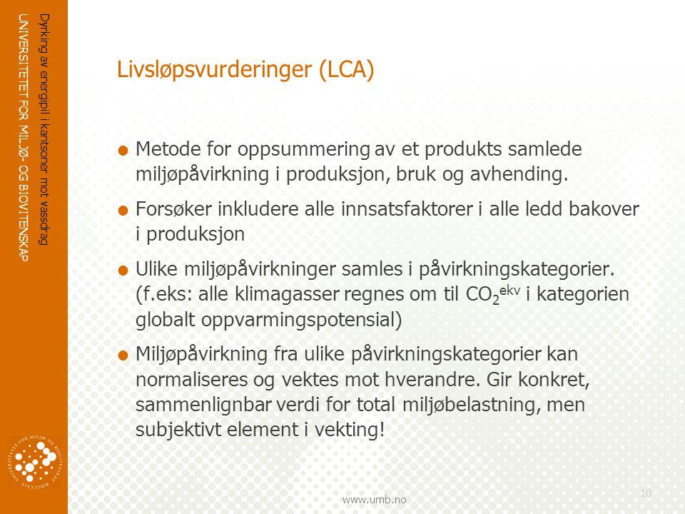 Livsløpsvurderinger (LCA)
