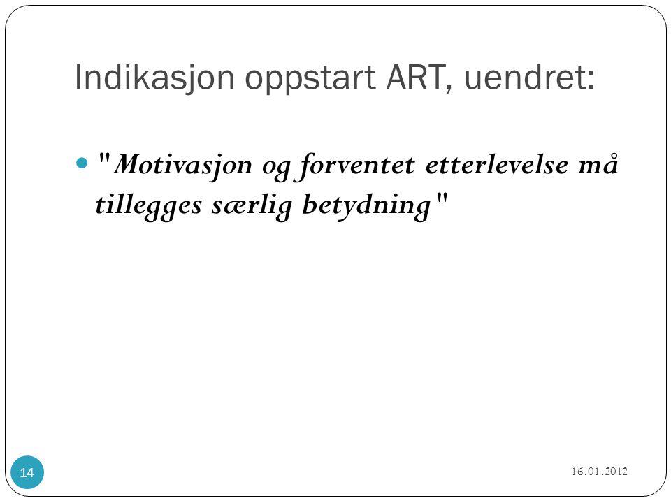 Indikasjon oppstart ART, uendret: