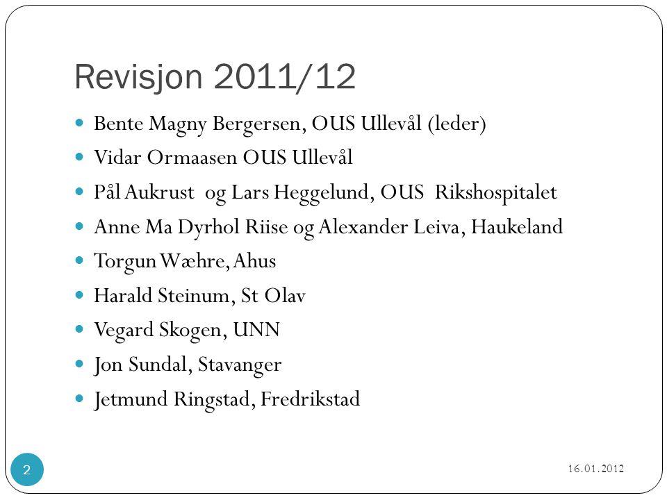 Revisjon 2011/12 Bente Magny Bergersen, OUS Ullevål (leder)