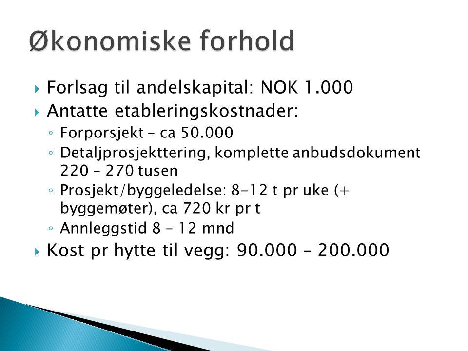 Økonomiske forhold Forlsag til andelskapital: NOK 1.000