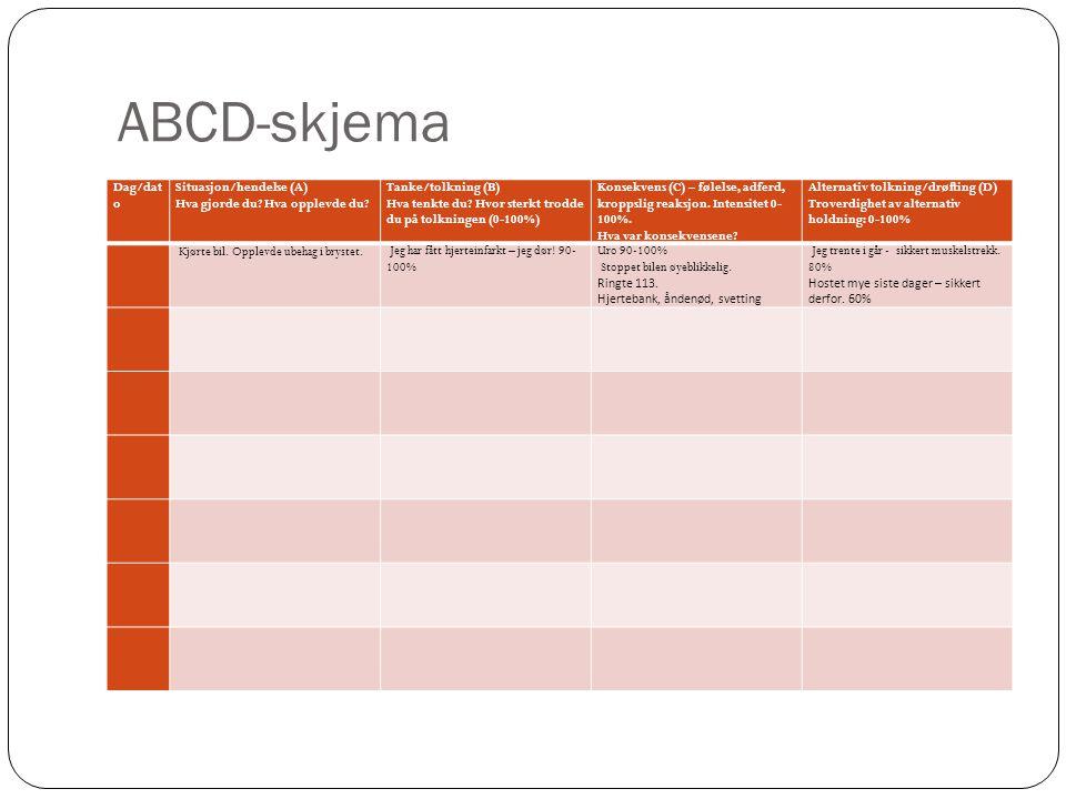 ABCD-skjema Dag/dato Situasjon/hendelse (A)