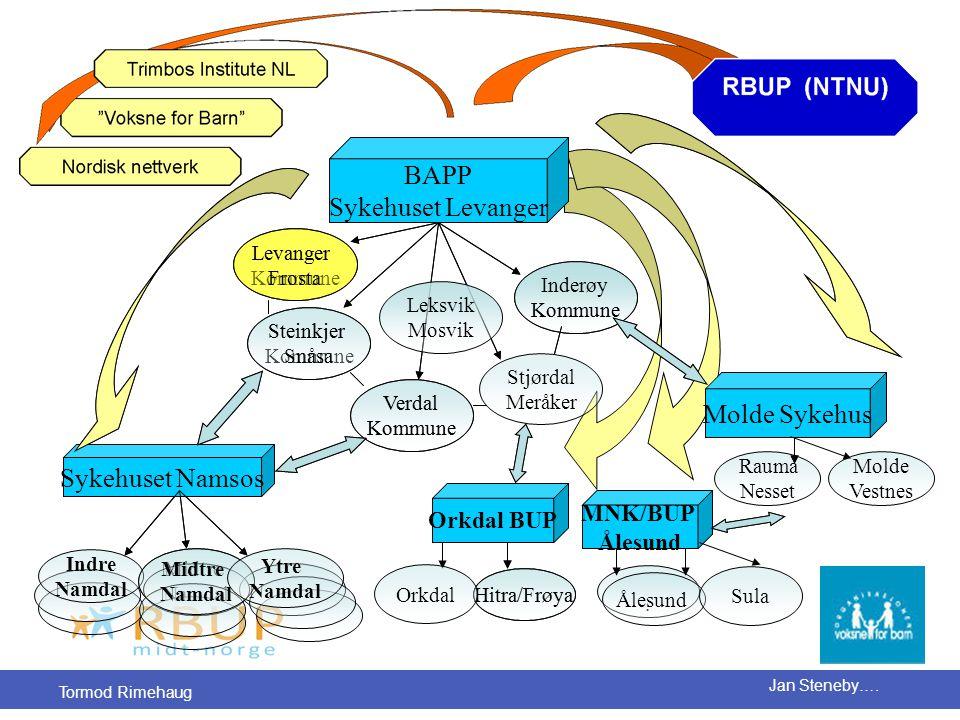RBUP (NTNU) Trimbos Institute NL Voksne for Barn Nordisk nettverk