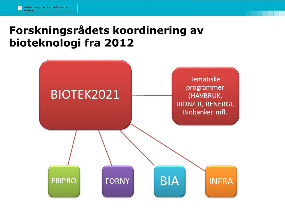 Forskningsrådets koordinering av bioteknologi fra 2012