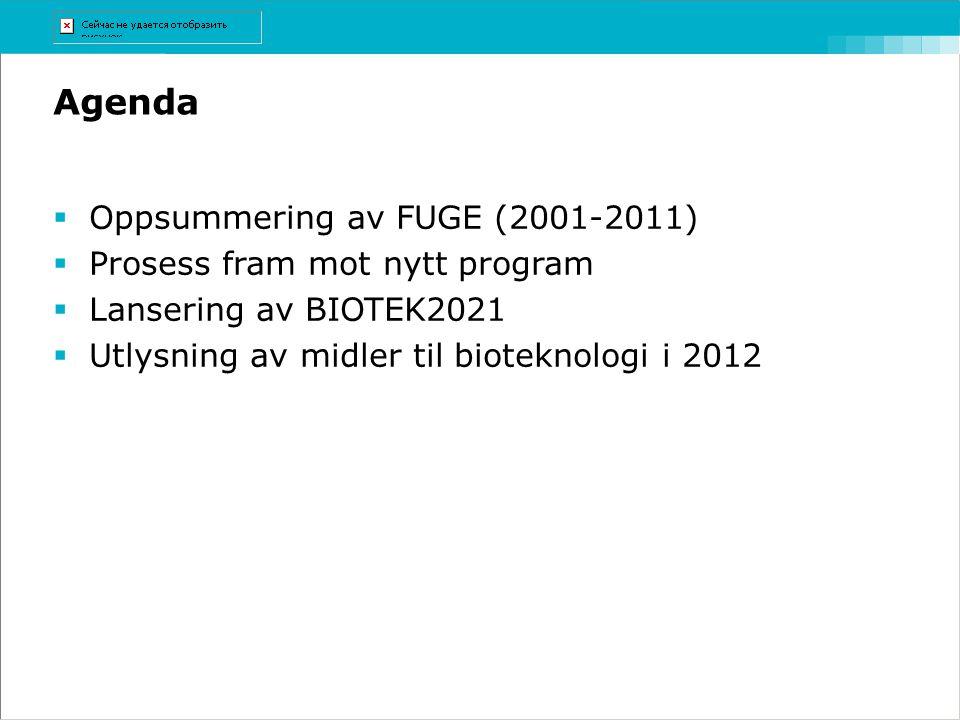 Agenda Oppsummering av FUGE (2001-2011) Prosess fram mot nytt program