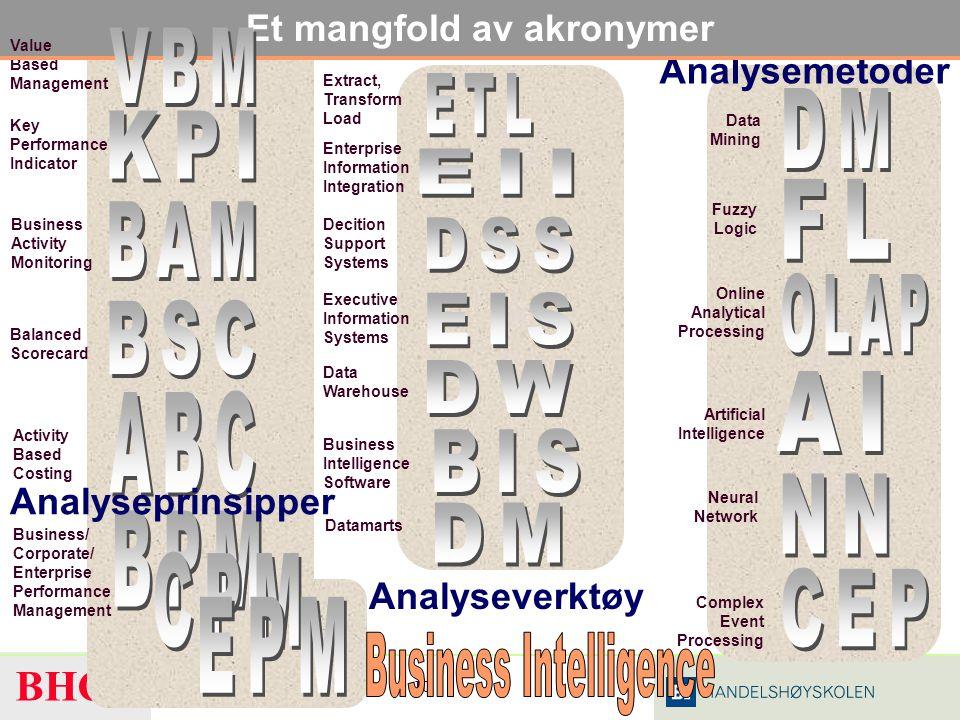 Et mangfold av akronymer