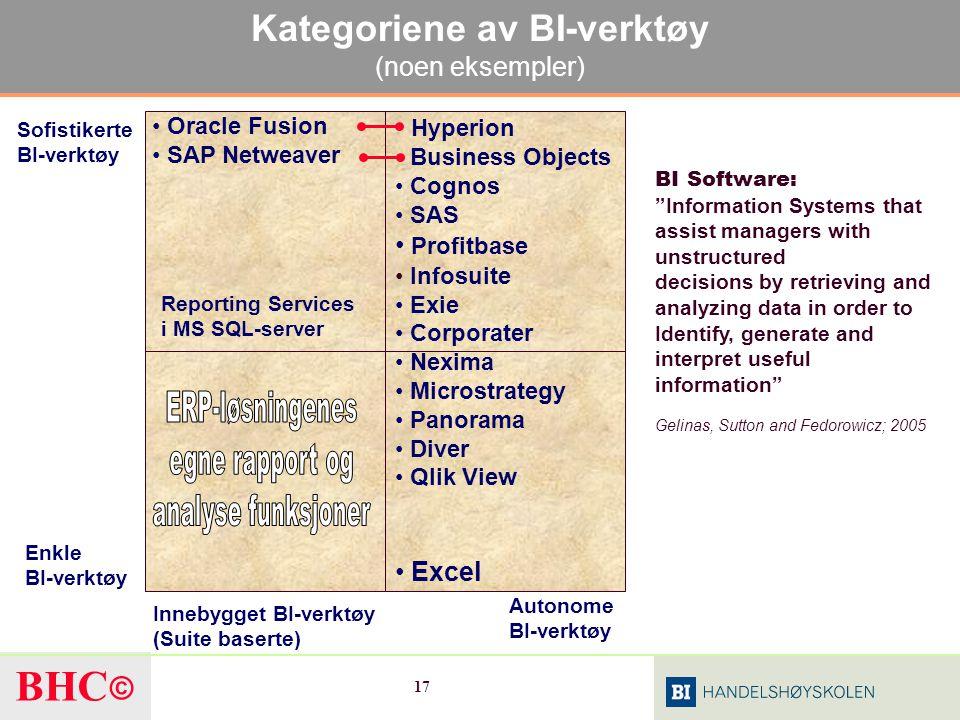 Kategoriene av BI-verktøy (noen eksempler)