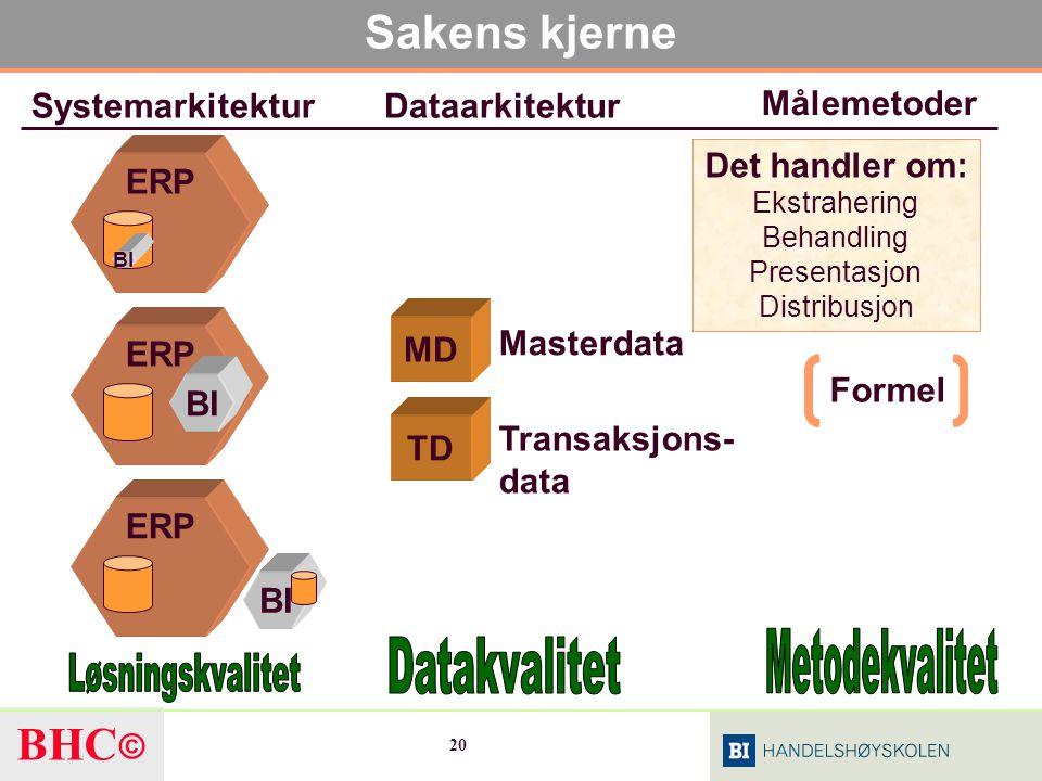 Metodekvalitet Datakvalitet Løsningskvalitet