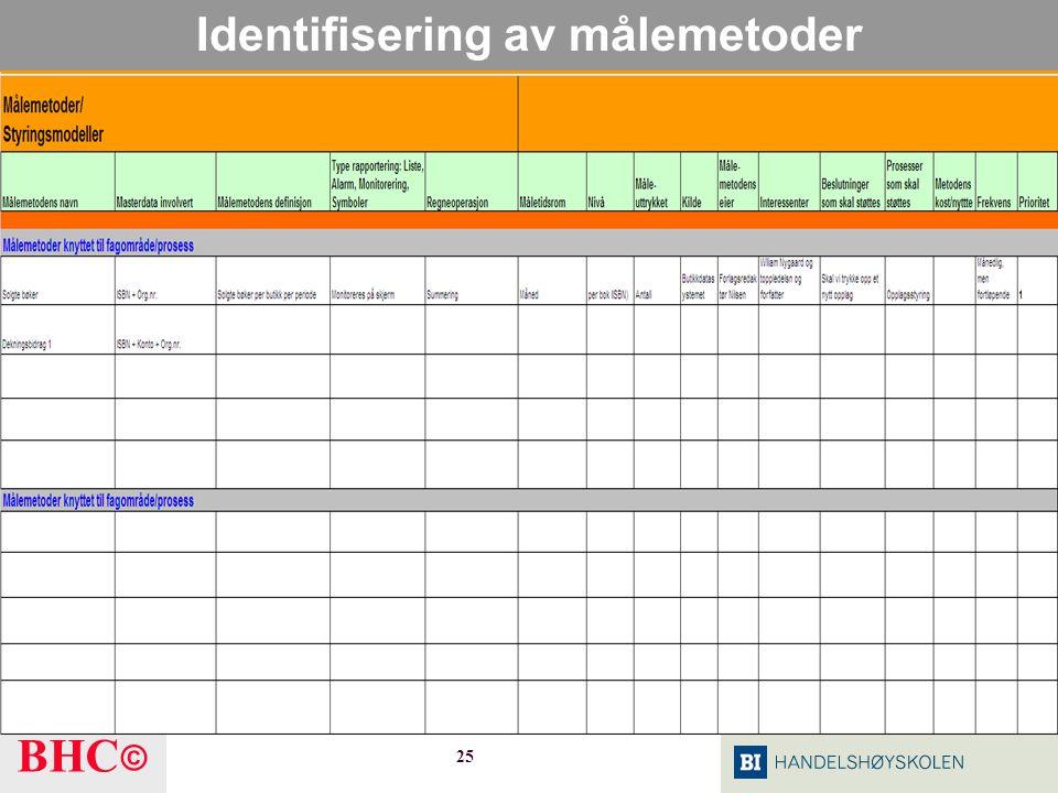 Identifisering av målemetoder