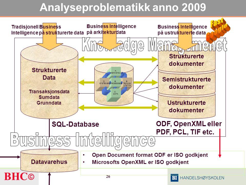 Analyseproblematikk anno 2009