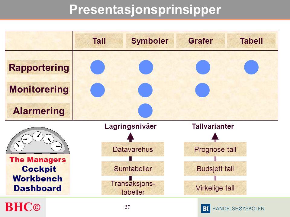 Presentasjonsprinsipper