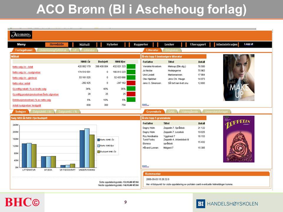 ACO Brønn (BI i Aschehoug forlag)