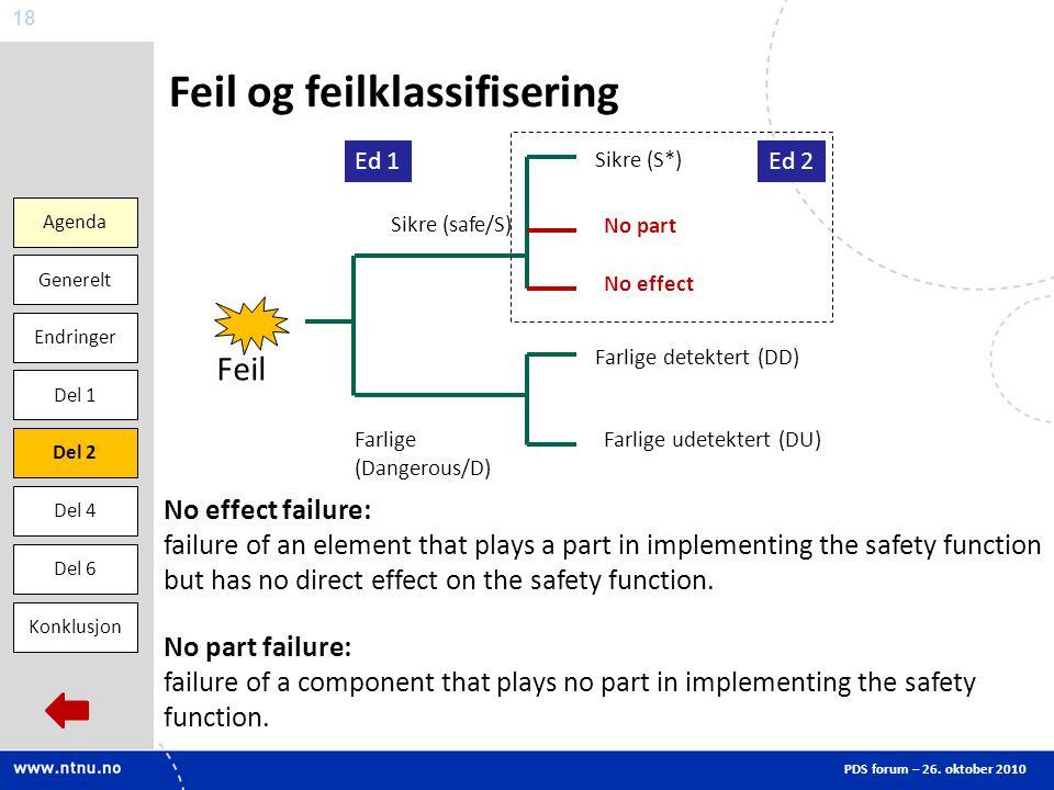 Feil og feilklassifisering