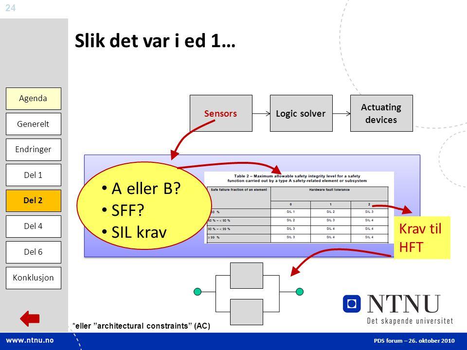 Slik det var i ed 1… A eller B SFF SIL krav Krav til HFT Sensors