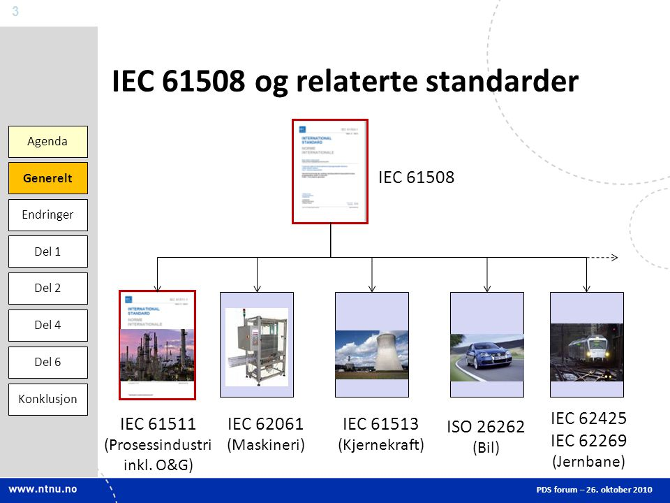 IEC 61508 og relaterte standarder