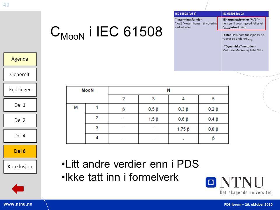 CMooN i IEC 61508 Litt andre verdier enn i PDS