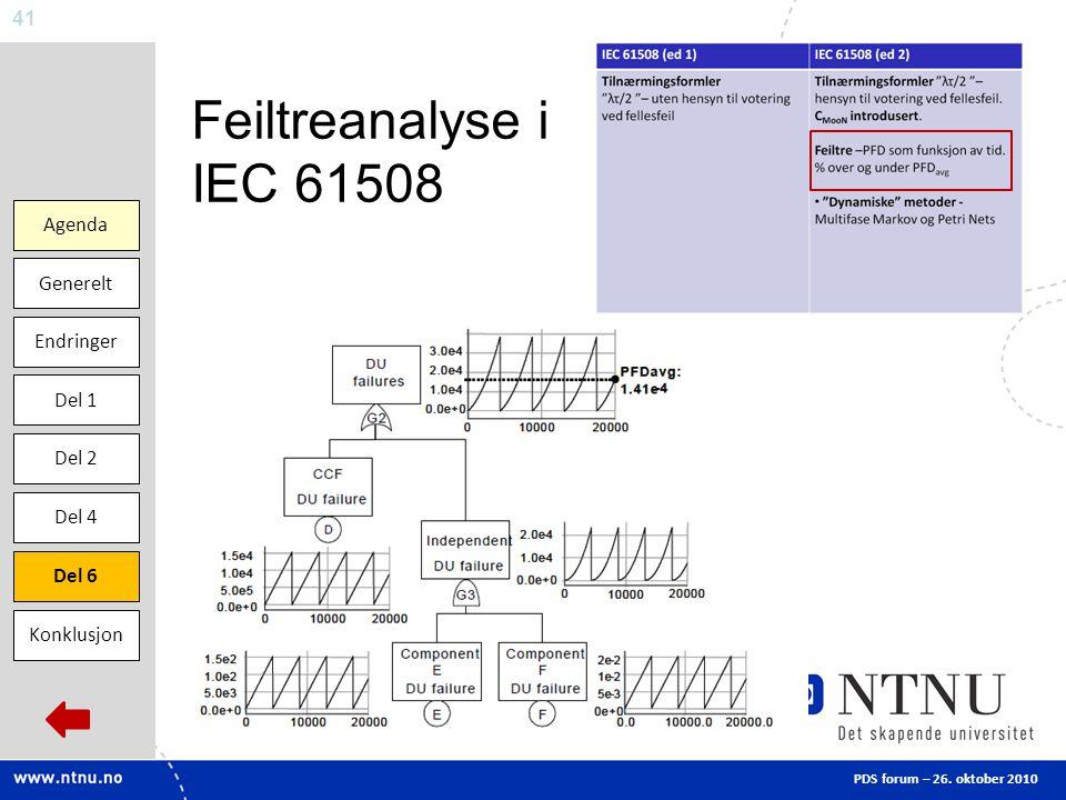 Feiltreanalyse i IEC 61508 Agenda Generelt Endringer Del 1 Del 2 Del 4