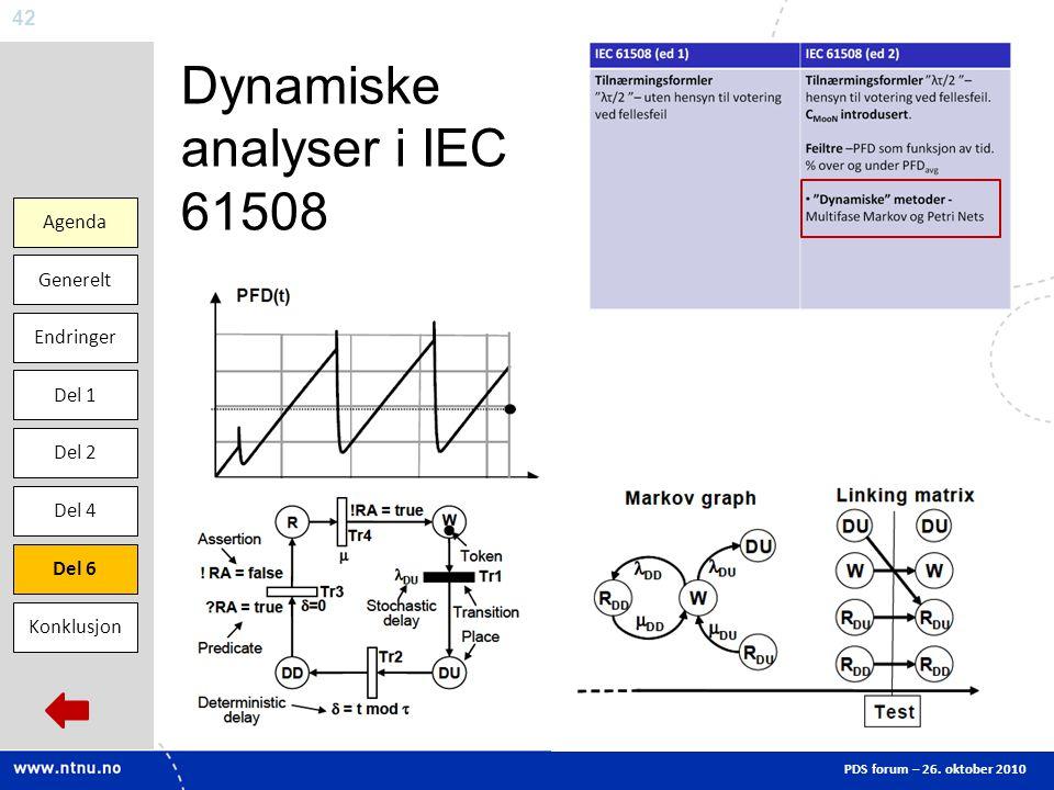 Dynamiske analyser i IEC 61508