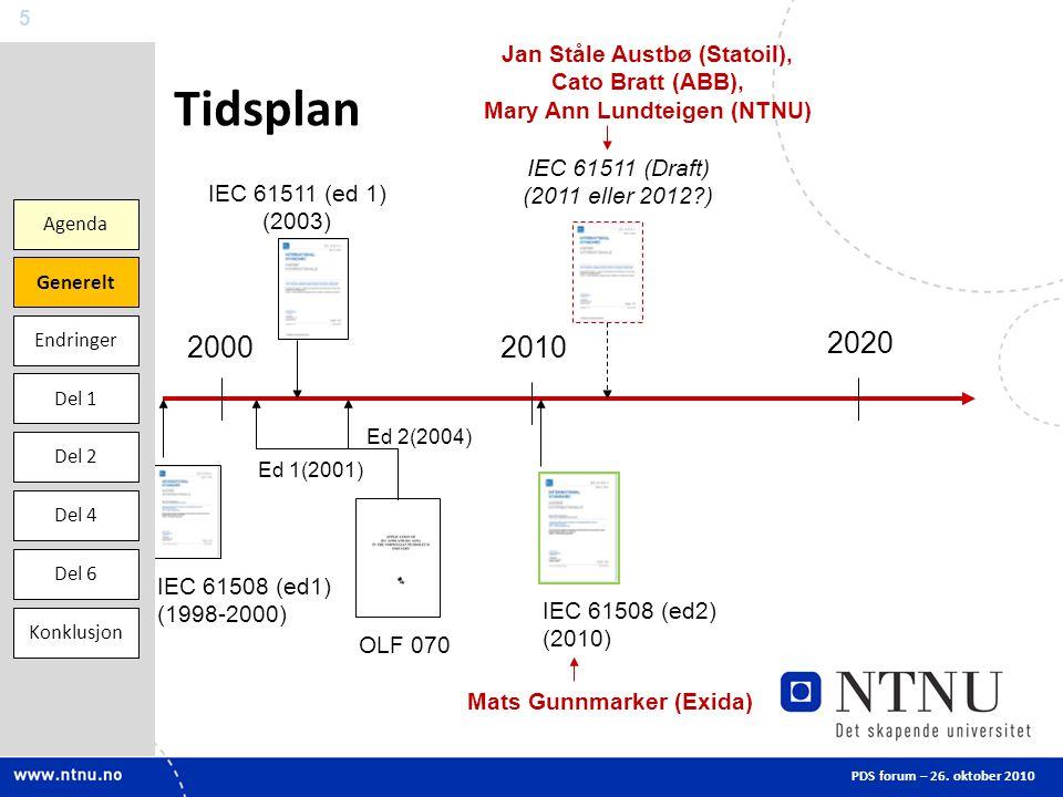 Tidsplan 2000 2010 2020 Jan Ståle Austbø (Statoil),