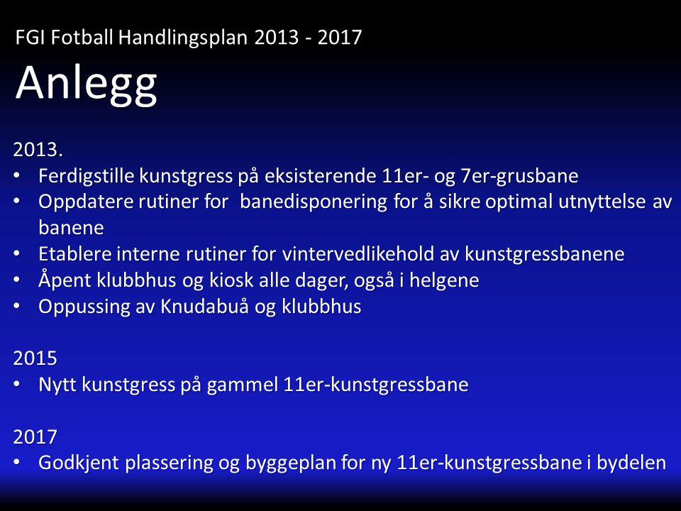 Anlegg FGI Fotball Handlingsplan 2013 - 2017 2013.