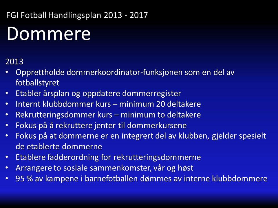 Dommere FGI Fotball Handlingsplan 2013 - 2017 2013