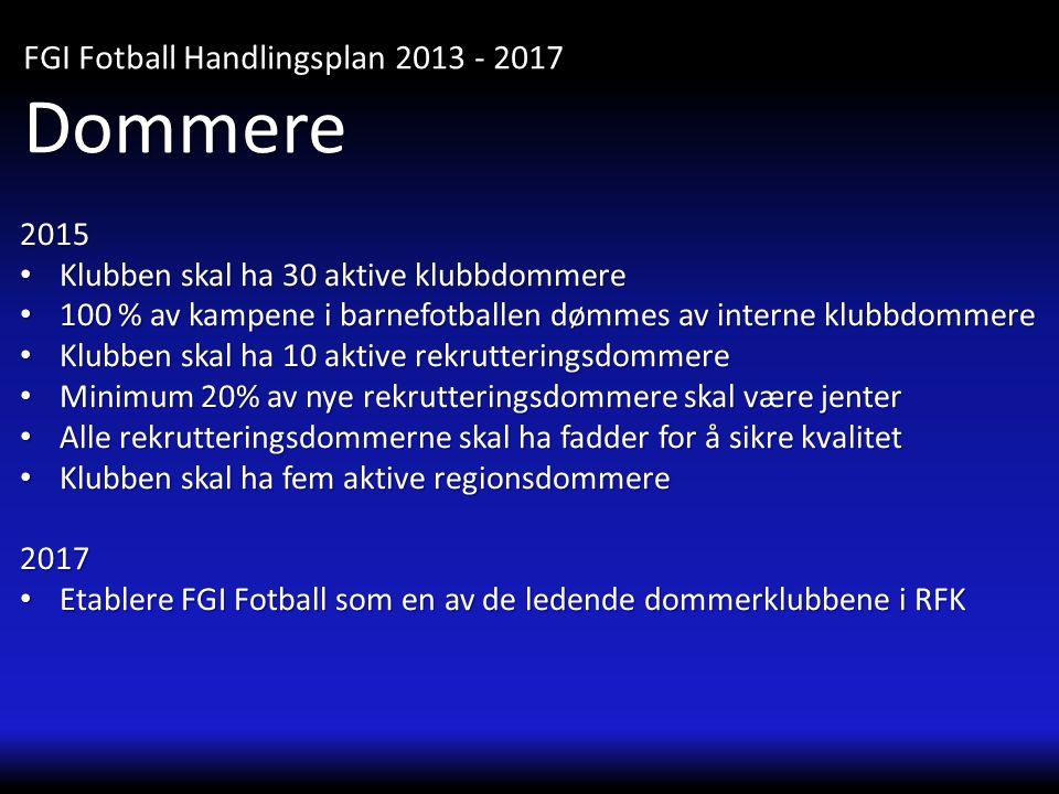 Dommere FGI Fotball Handlingsplan 2013 - 2017 2015