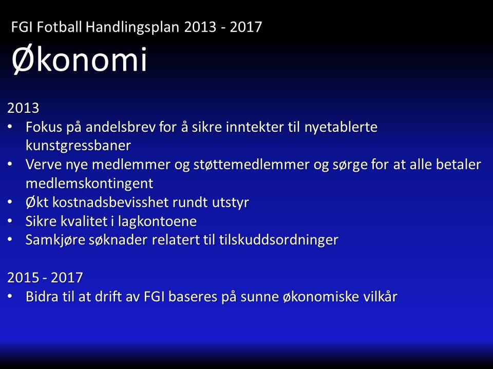Økonomi FGI Fotball Handlingsplan 2013 - 2017 2013