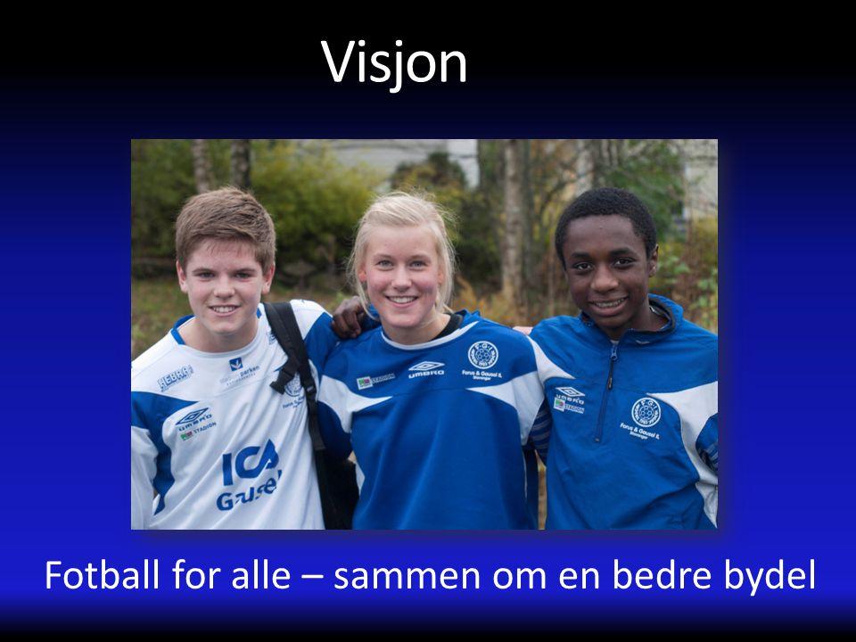 Visjon Fotball for alle – sammen om en bedre bydel