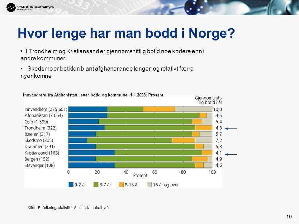 Hvor lenge har man bodd i Norge