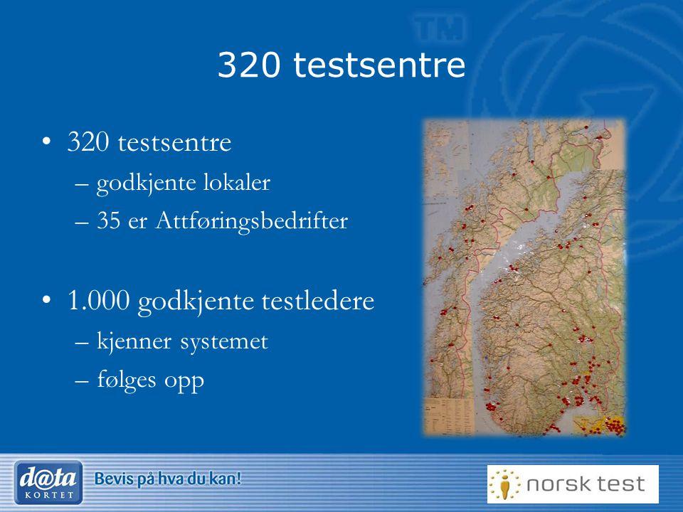 320 testsentre 320 testsentre 1.000 godkjente testledere