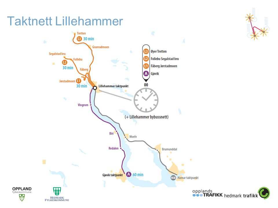 Taktnett Lillehammer