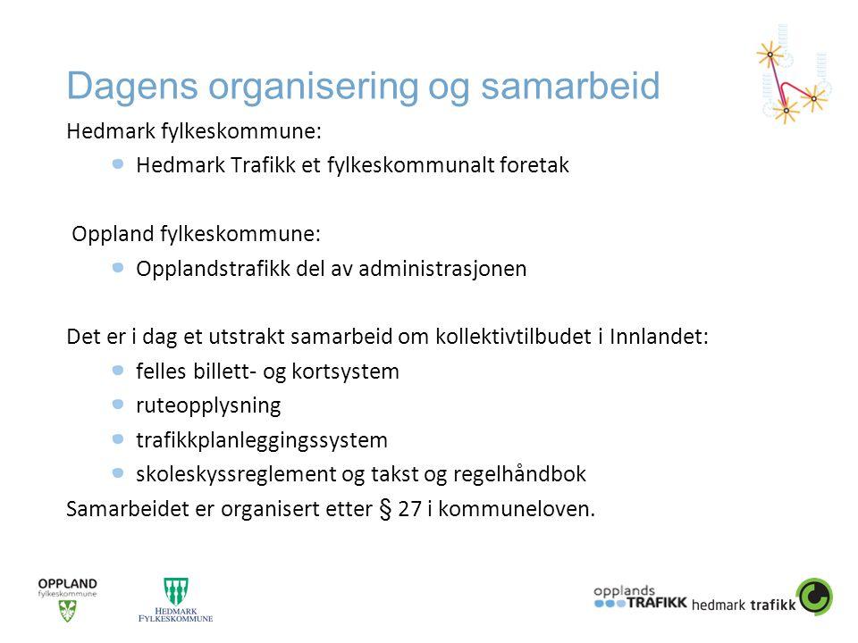 Dagens organisering og samarbeid