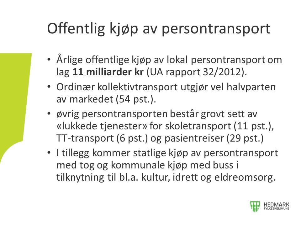 Offentlig kjøp av persontransport