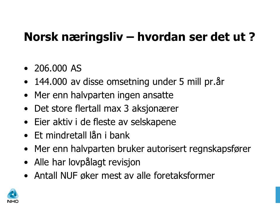 Norsk næringsliv – hvordan ser det ut