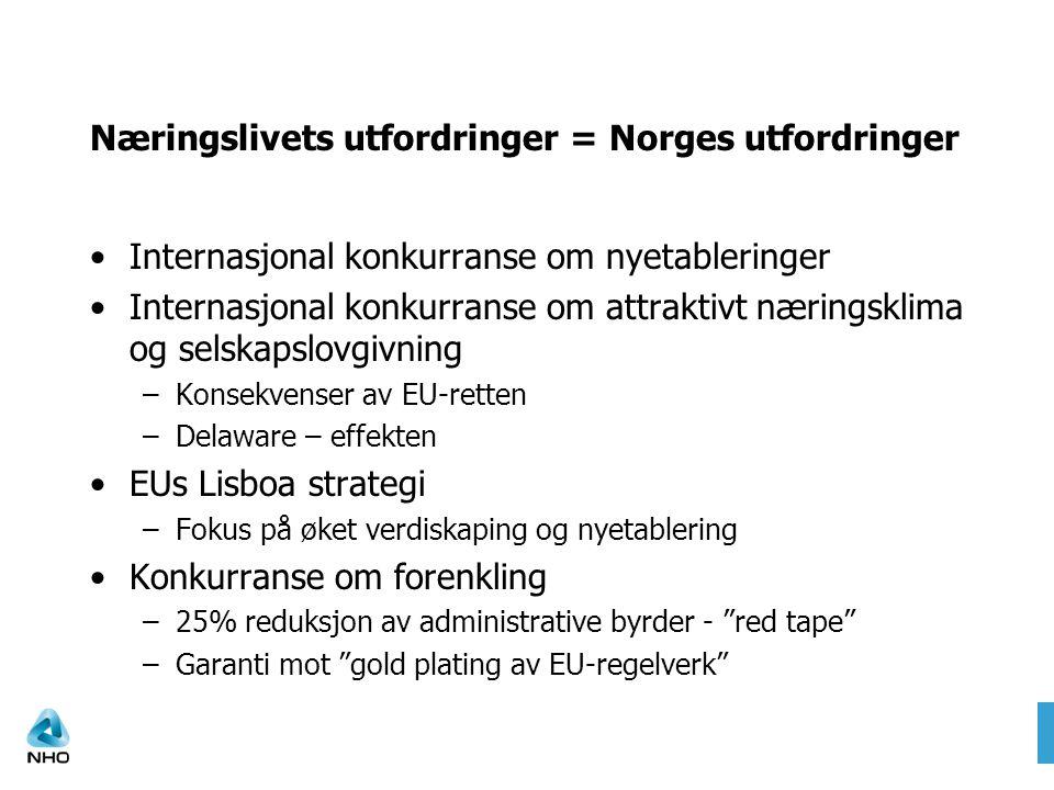 Næringslivets utfordringer = Norges utfordringer