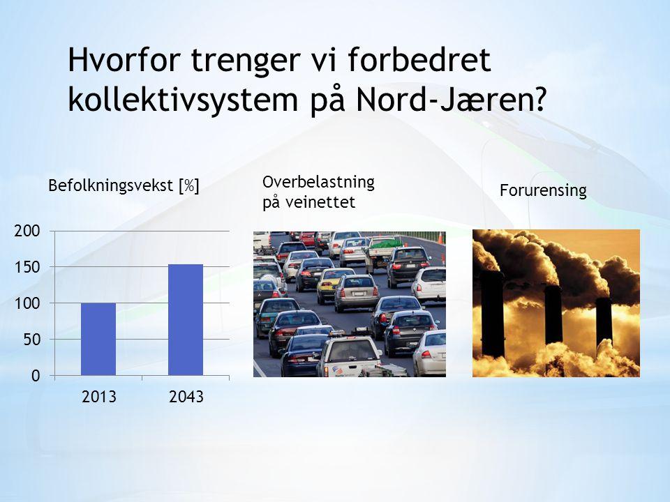 Hvorfor trenger vi forbedret kollektivsystem på Nord-Jæren