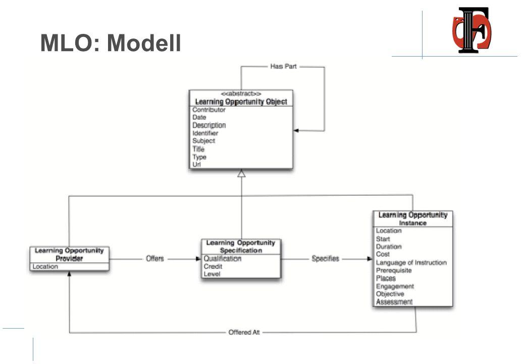 MLO: Modell Learner Opportunity Provider
