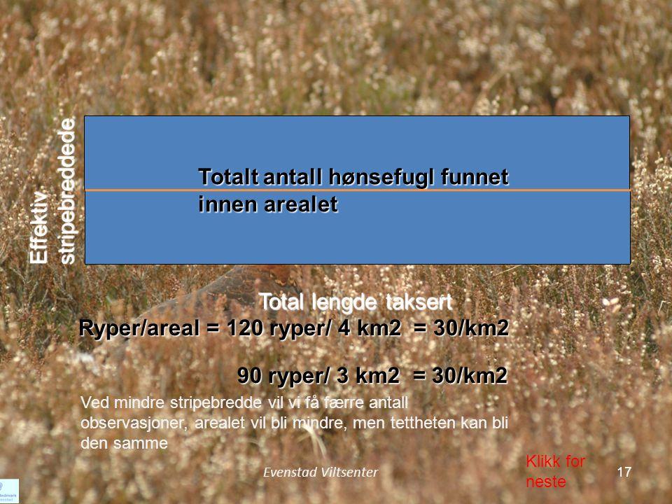 Effektiv stripebreddede Totalt antall hønsefugl funnet innen arealet