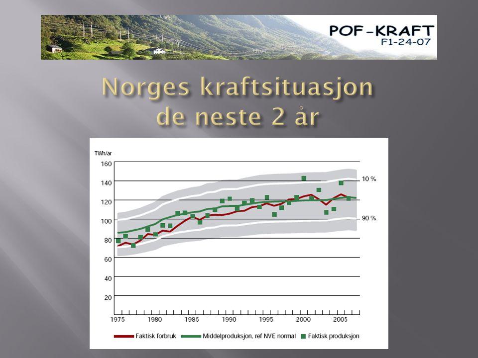 Norges kraftsituasjon de neste 2 år