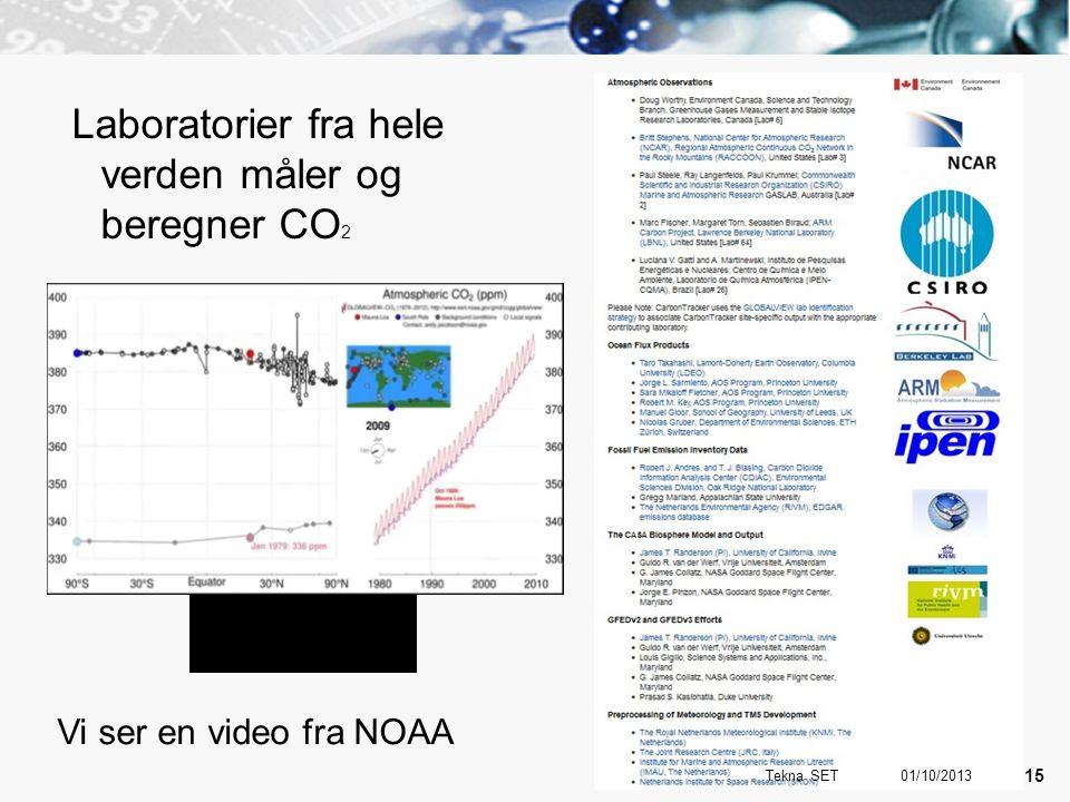 Laboratorier fra hele verden måler og beregner CO2
